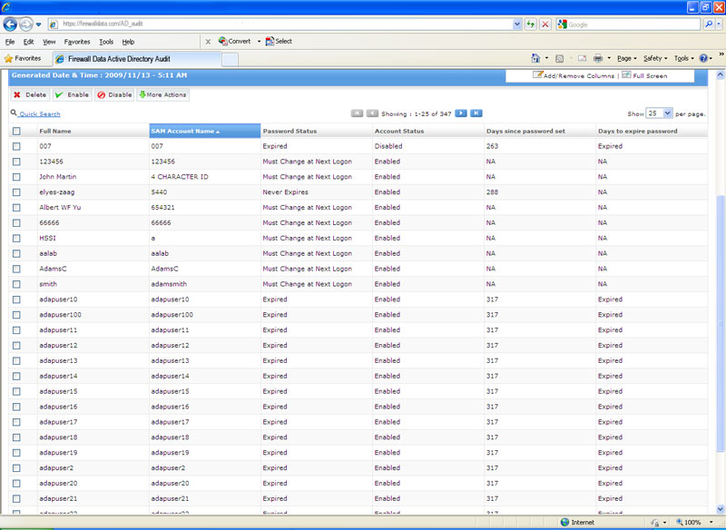 AD Audit - Firewall Data Compliance Reporting
